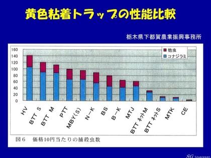 コナジラミ対策2013-2.jpg